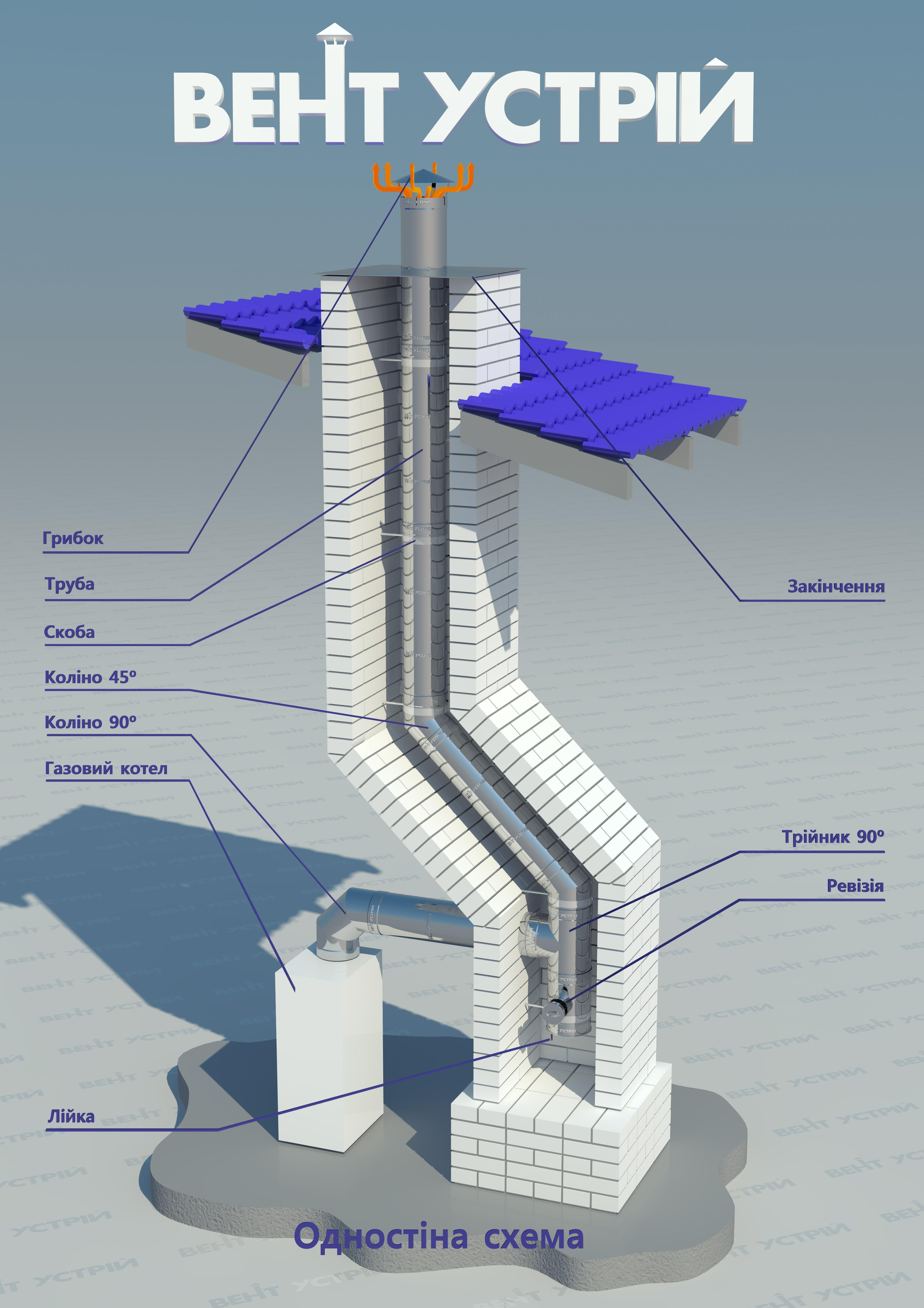 Single-wall chimney scheme